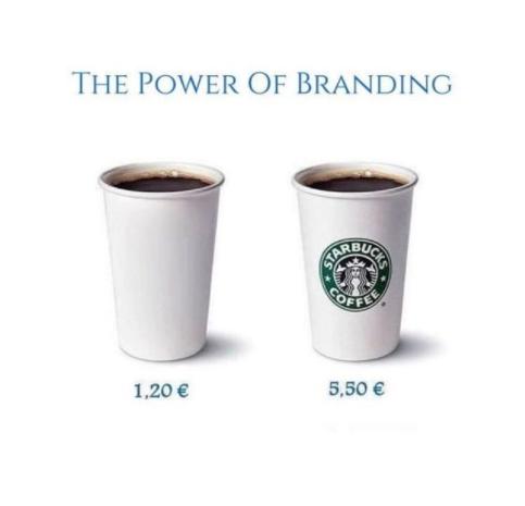 Dos vasos de café, uno sin marca y otro con el logo de Starbucks